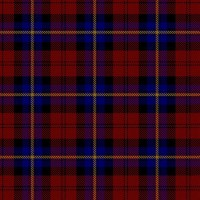 The 'Aitken' Clan Tartan Pattern Wallpaper
